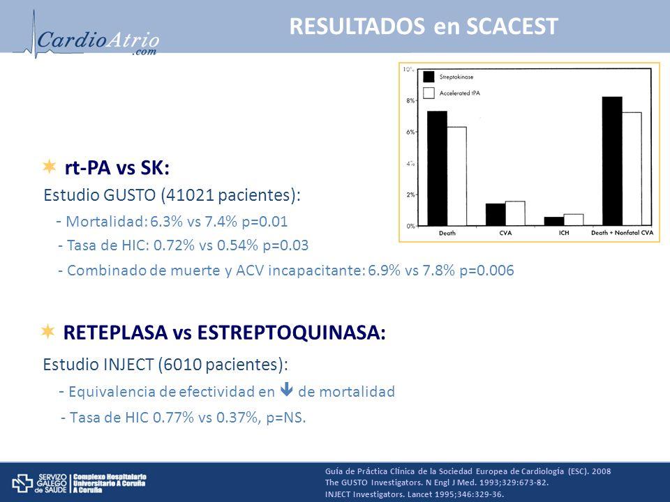RESULTADOS en SCACEST Gu í a de Pr á ctica Cl í nica de la Sociedad Europea de Cardiolog í a (ESC). 2008 The GUSTO Investigators. N Engl J Med. 1993;3