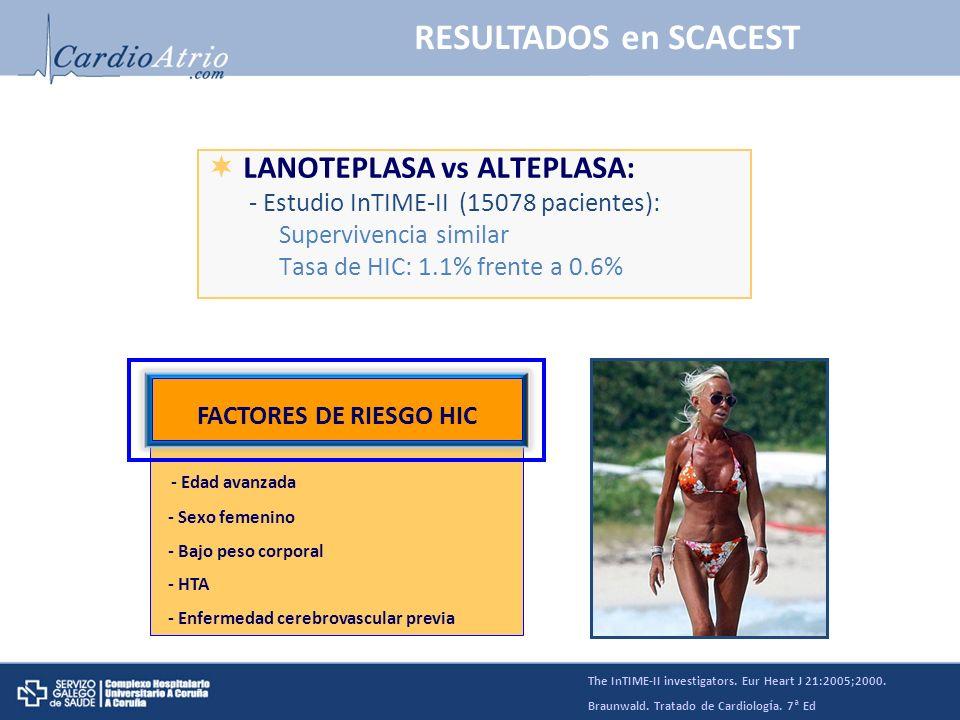 RESULTADOS en SCACEST LANOTEPLASA vs ALTEPLASA: - Estudio InTIME-II (15078 pacientes): Supervivencia similar Tasa de HIC: 1.1% frente a 0.6% The InTIM