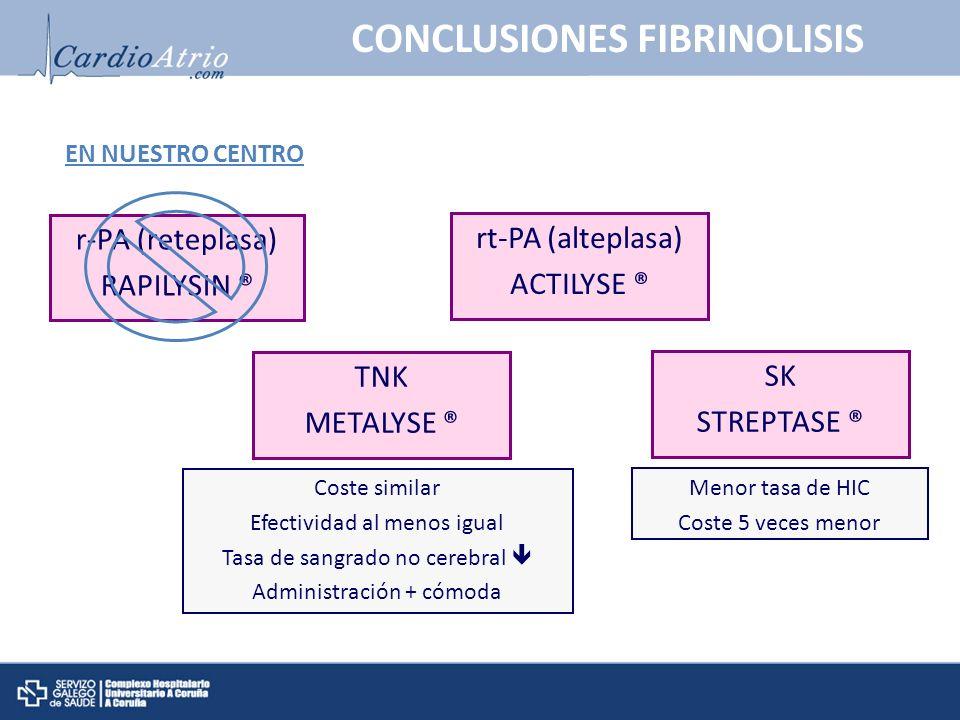CONCLUSIONES FIBRINOLISIS r-PA (reteplasa) RAPILYSIN ® rt-PA (alteplasa) ACTILYSE ® TNK METALYSE ® SK STREPTASE ® Coste similar Efectividad al menos i