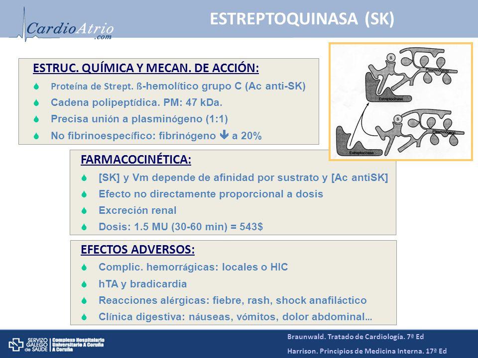 RESULTADOS en SCACEST Gu í a de Pr á ctica Cl í nica de la Sociedad Europea de Cardiolog í a (ESC).