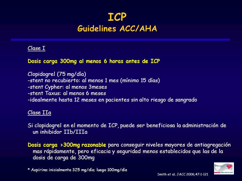 Clase I Dosis carga 300mg al menos 6 horas antes de ICP Clopidogrel (75 mg/día) -stent no recubierto: al menos 1 mes (mínimo 15 días) -stent Cypher: a