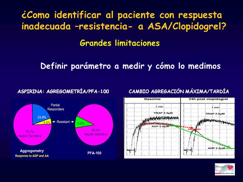 ¿Como identificar al paciente con respuesta inadecuada –resistencia- a ASA/Clopidogrel? Grandes limitaciones Definir parámetro a medir y cómo lo medim