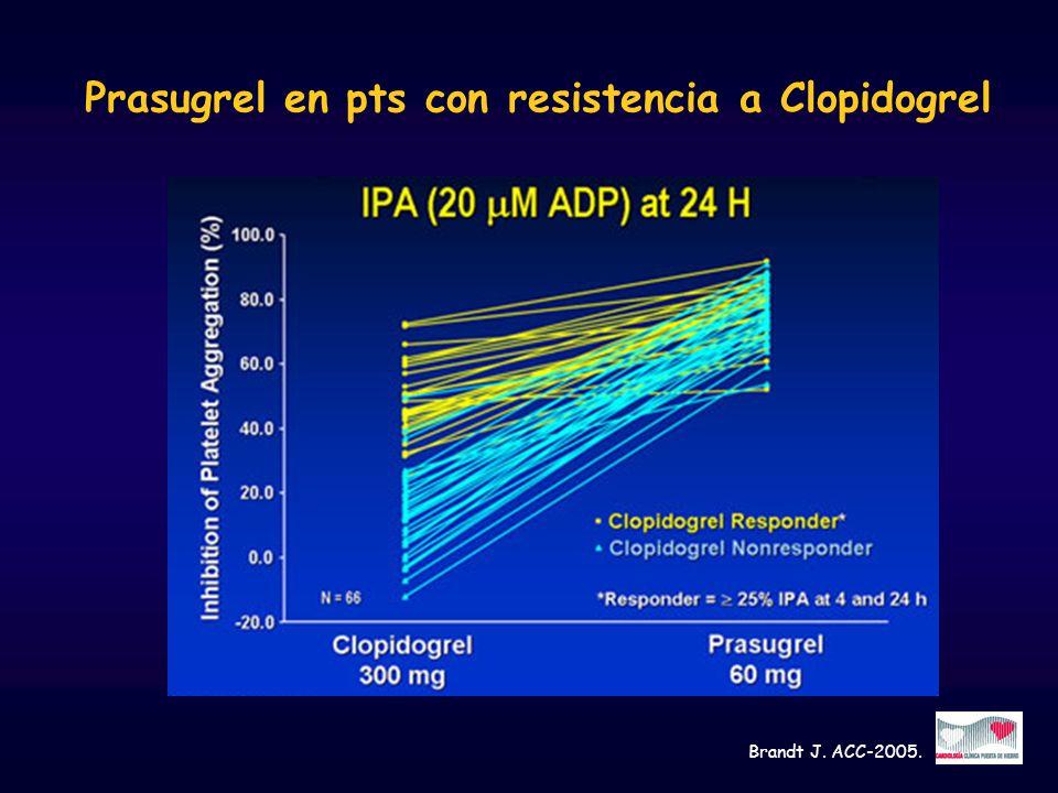 Prasugrel en pts con resistencia a Clopidogrel Brandt J. ACC-2005.