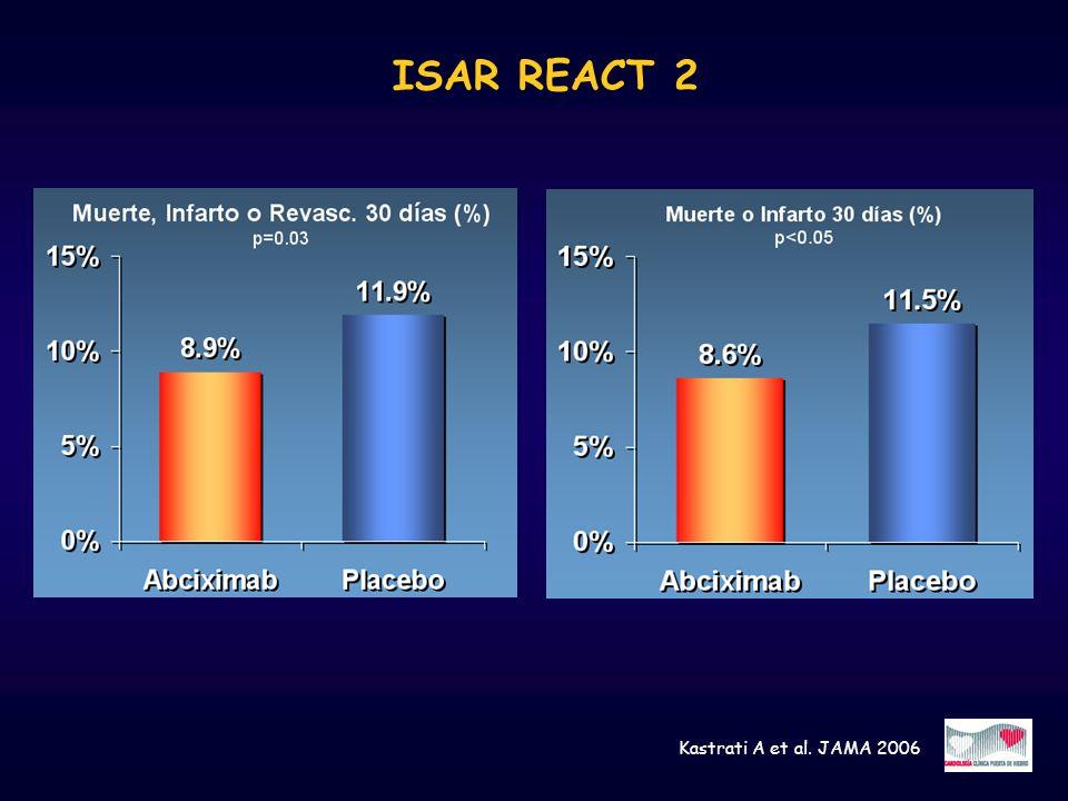 ISAR REACT 2 Kastrati A et al. JAMA 2006
