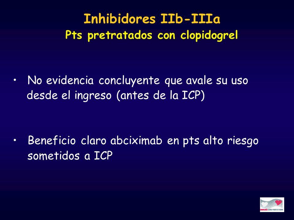 Inhibidores IIb-IIIa Pts pretratados con clopidogrel No evidencia concluyente que avale su uso desde el ingreso (antes de la ICP) Beneficio claro abci