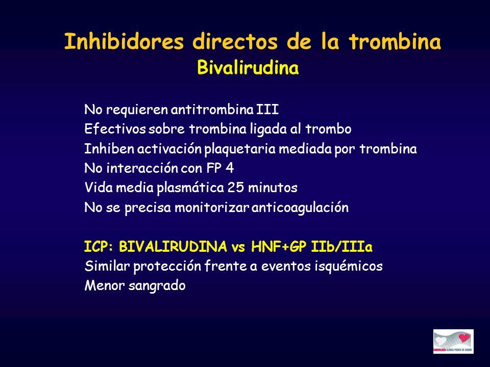 Inhibidores directos de la trombina No requieren antitrombina III Efectivos sobre trombina ligada al trombo Inhiben activación plaquetaria mediada por