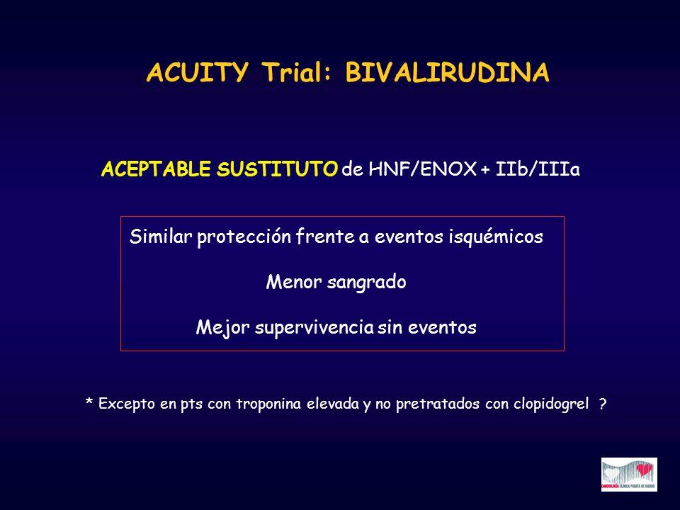 ACUITY Trial: BIVALIRUDINA ACEPTABLE SUSTITUTO de HNF/ENOX + IIb/IIIa Similar protección frente a eventos isquémicos Menor sangrado Mejor supervivenci