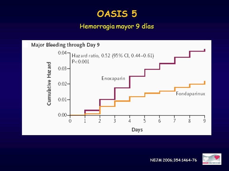 OASIS 5 Hemorragia mayor 9 días NEJM 2006;354:1464-76