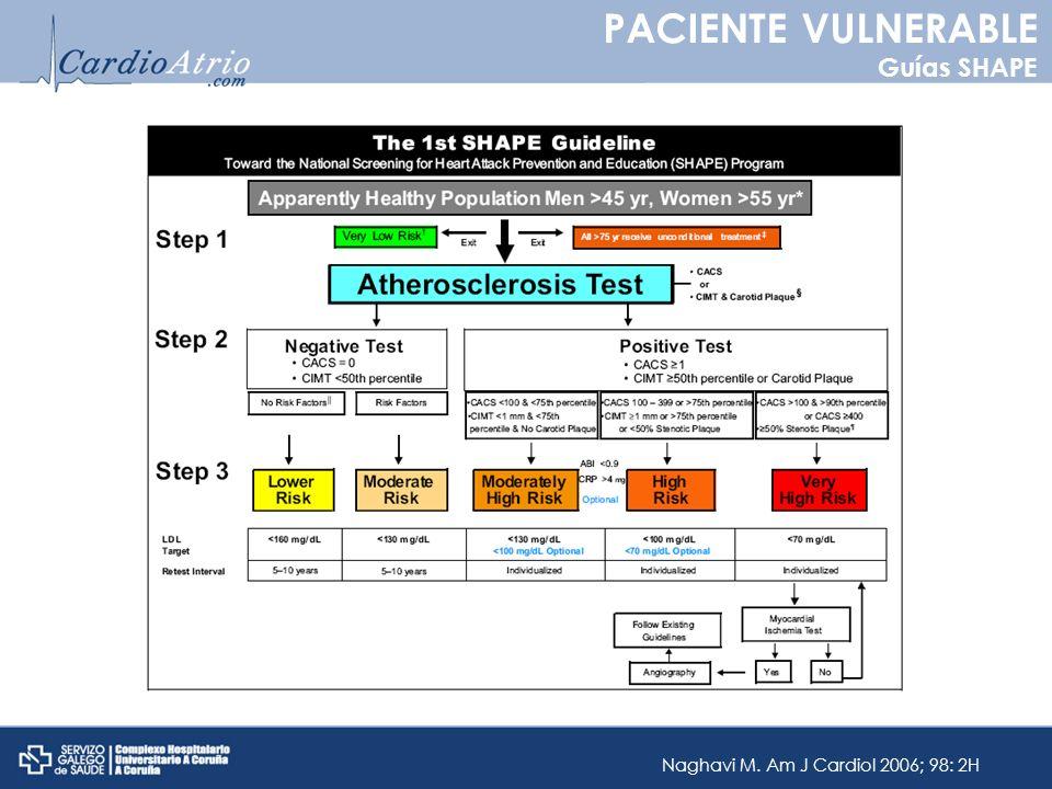 PACIENTE VULNERABLE Guías SHAPE Naghavi M. Am J Cardiol 2006; 98: 2H