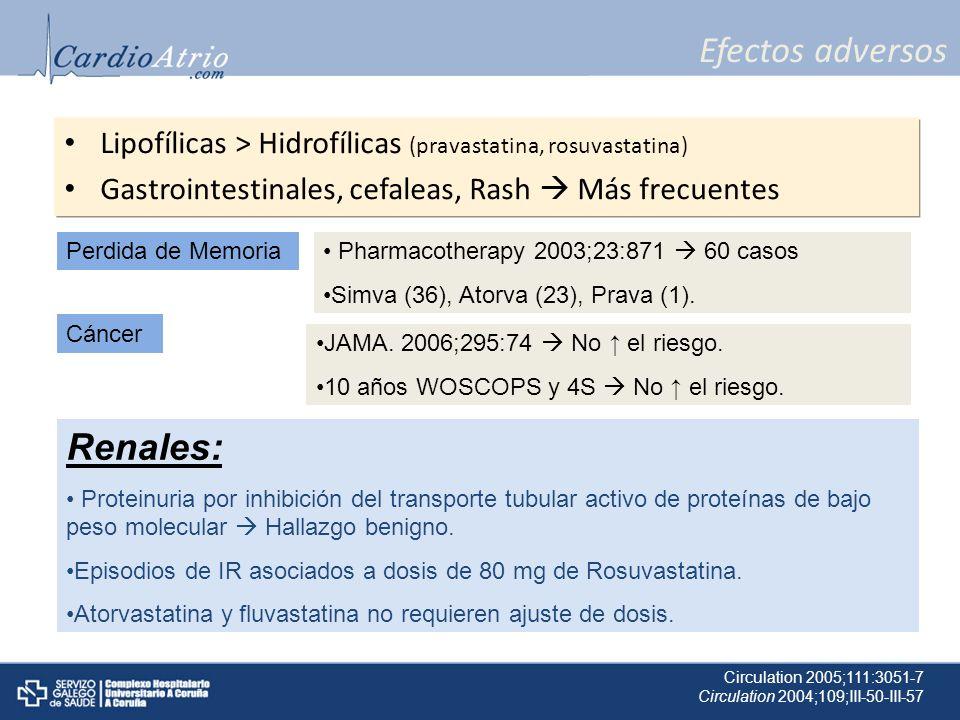 Efectos adversos Lipofílicas > Hidrofílicas (pravastatina, rosuvastatina) Gastrointestinales, cefaleas, Rash Más frecuentes Renales: Proteinuria por i