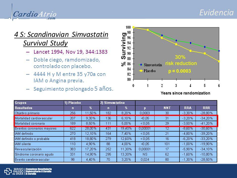 Evidencia 4 S: Scandinavian Simvastatin Survival Study – Lancet 1994, Nov 19, 344:1383 – Doble ciego, ramdomizado, controlado con placebo. – 4444 H y
