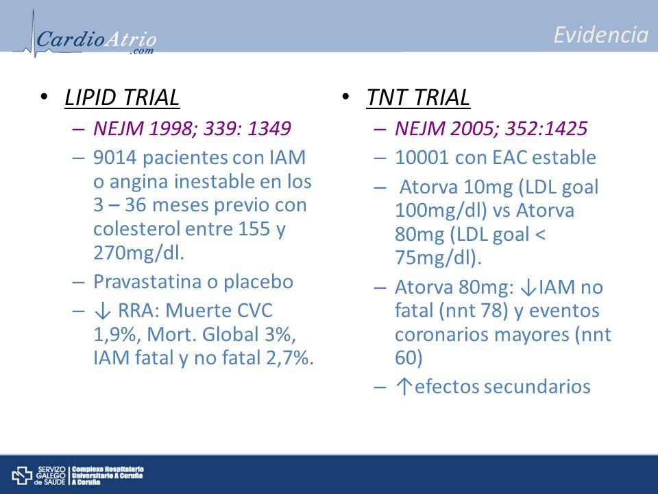 Evidencia LIPID TRIAL – NEJM 1998; 339: 1349 – 9014 pacientes con IAM o angina inestable en los 3 – 36 meses previo con colesterol entre 155 y 270mg/d
