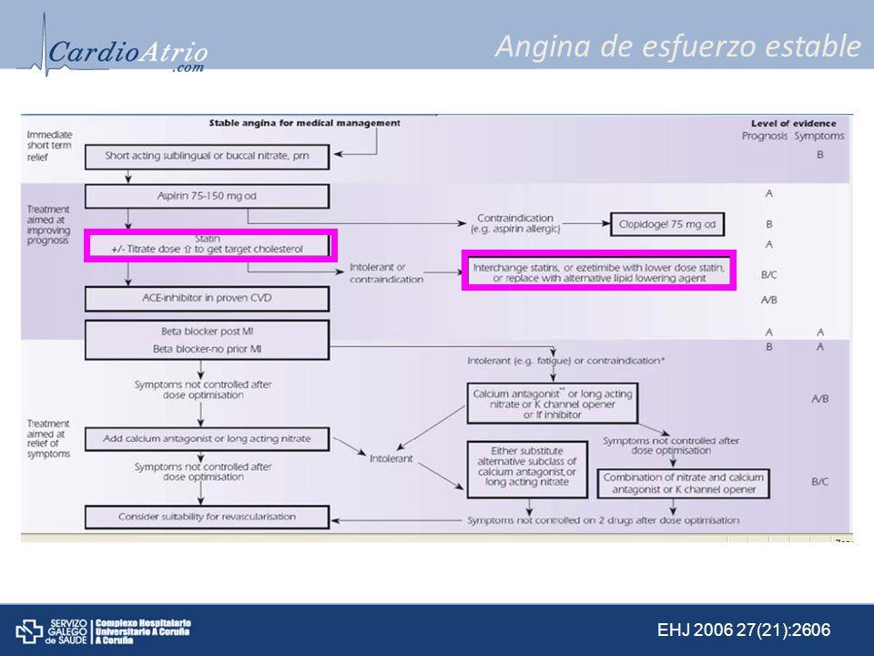 Angina de esfuerzo estable EHJ 2006 27(21):2606