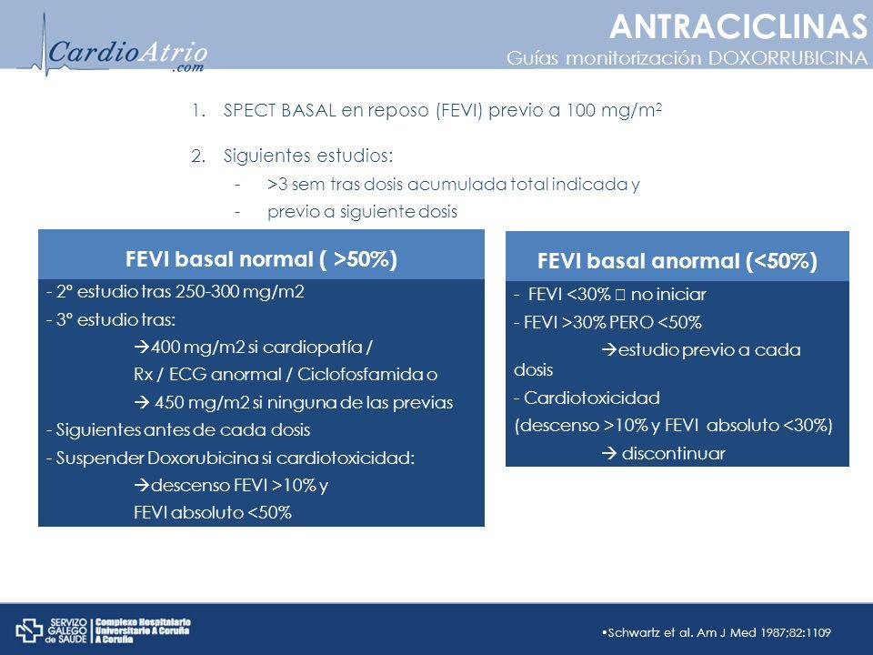 1.SPECT BASAL en reposo (FEVI) previo a 100 mg/m 2 2.Siguientes estudios: ->3 sem tras dosis acumulada total indicada y -previo a siguiente dosis - 2º