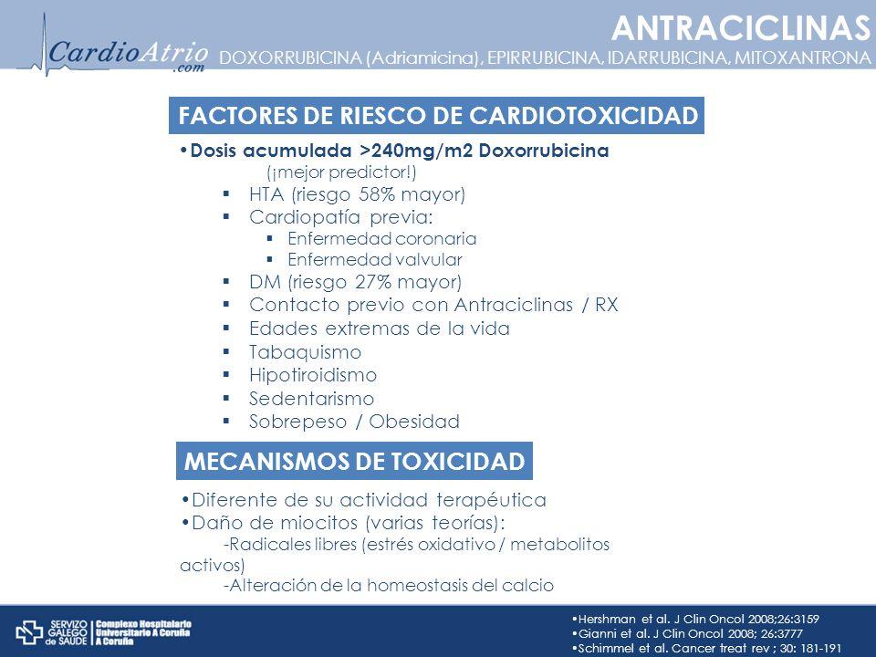 Dosis acumulada >240mg/m2 Doxorrubicina (¡mejor predictor!) HTA (riesgo 58% mayor) Cardiopatía previa: Enfermedad coronaria Enfermedad valvular DM (ri