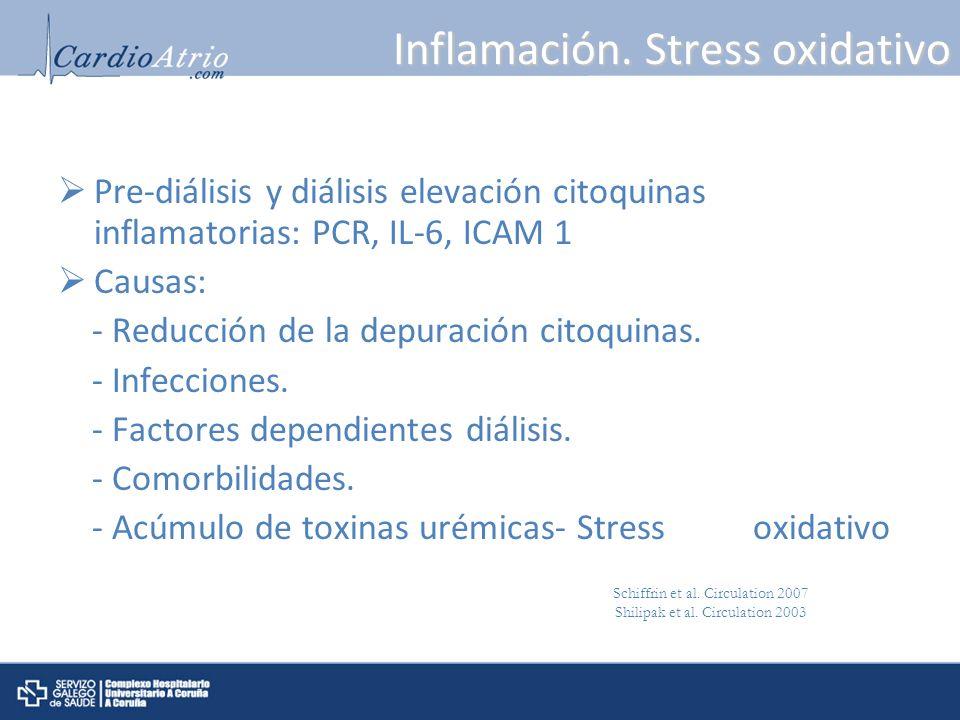 Inflamación. Stress oxidativo Pre-diálisis y diálisis elevación citoquinas inflamatorias: PCR, IL-6, ICAM 1 Causas: - Reducción de la depuración citoq