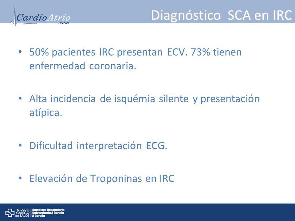Diagnóstico SCA en IRC 50% pacientes IRC presentan ECV. 73% tienen enfermedad coronaria. Alta incidencia de isquémia silente y presentación atípica. D