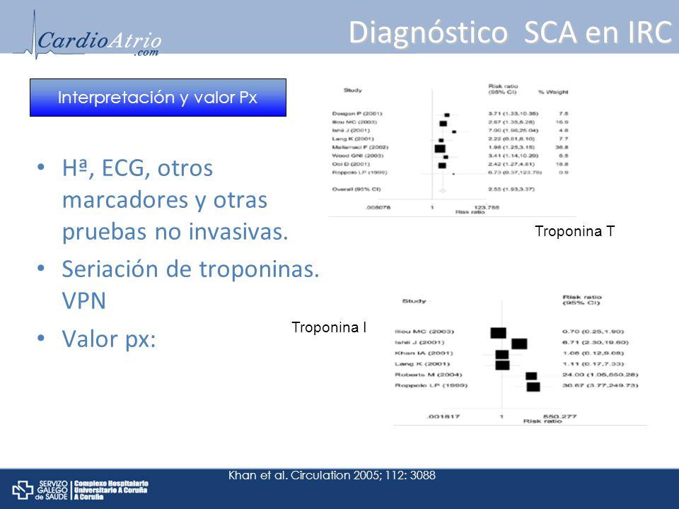 Hª, ECG, otros marcadores y otras pruebas no invasivas. Seriación de troponinas. VPN Valor px: Diagnóstico SCA en IRC Interpretación y valor Px Tropon