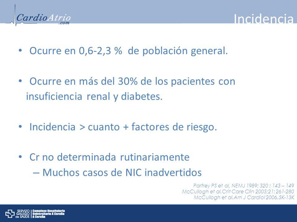 Incidencia Ocurre en 0,6-2,3 % de población general. Ocurre en más del 30% de los pacientes con insuficiencia renal y diabetes. Incidencia > cuanto +