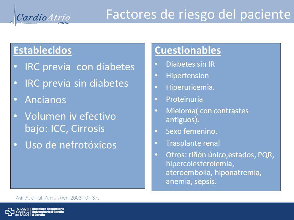 Factores de riesgo del paciente Establecidos IRC previa con diabetes IRC previa sin diabetes Ancianos Volumen iv efectivo bajo: ICC, Cirrosis Uso de n