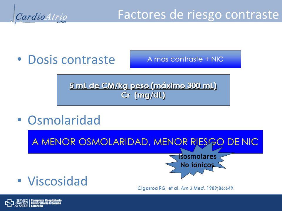 Factores de riesgo contraste Dosis contraste Osmolaridad Viscosidad 5 mL de CM/kg peso (máximo 300 mL) Cr (mg/dL) A mas contraste + NIC A MENOR OSMOLA