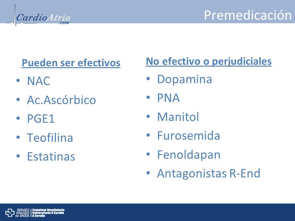 Premedicación No efectivo o perjudiciales Dopamina PNA Manitol Furosemida Fenoldapan Antagonistas R-End Pueden ser efectivos NAC Ac.Ascórbico PGE1 Teo
