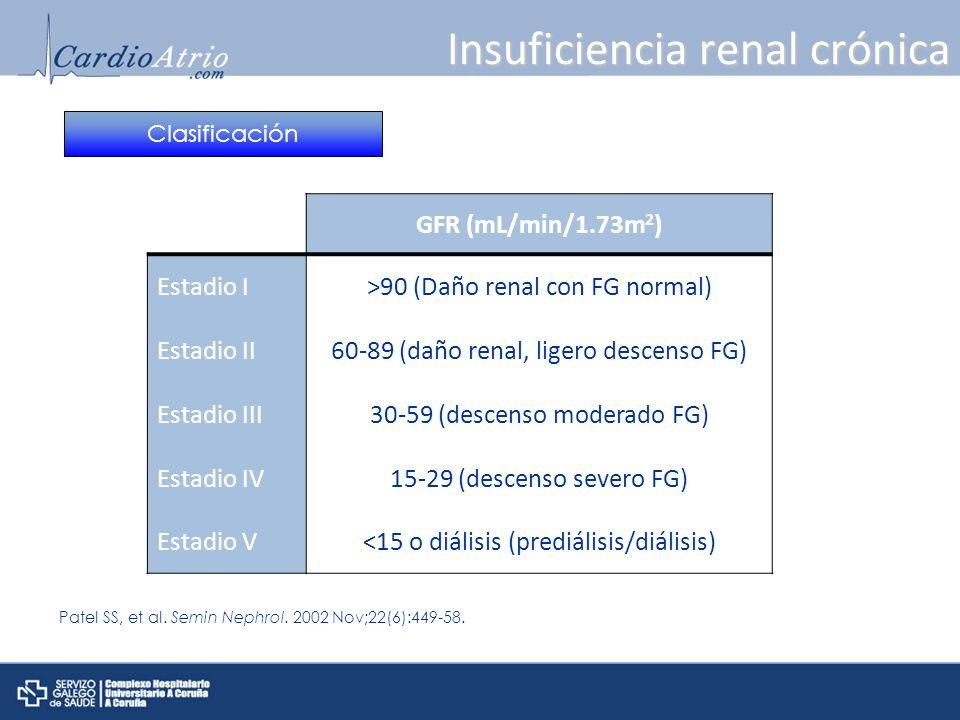 Insuficiencia renal crónica 40000 pacientes en España en terapia renal sustitutiva.