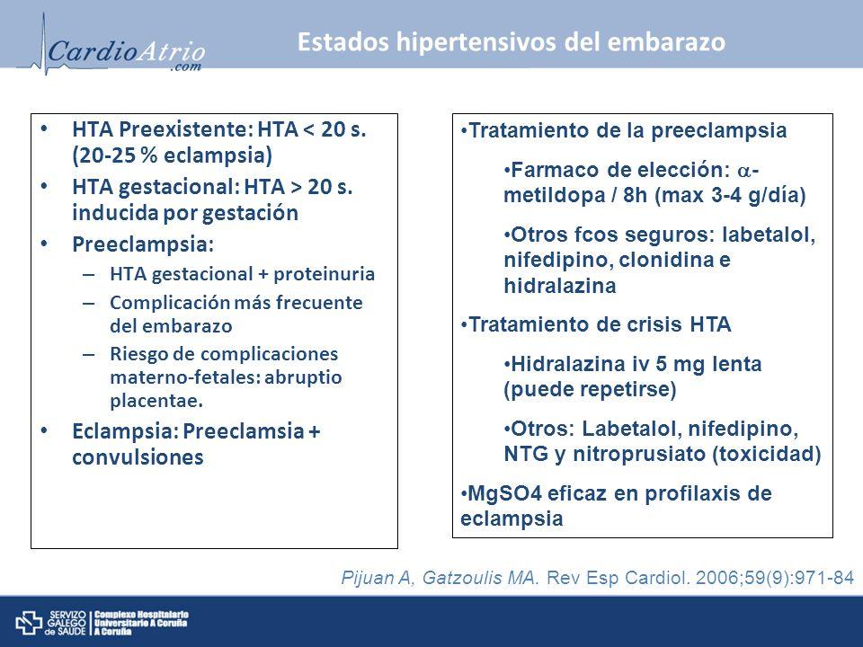 Estados hipertensivos del embarazo HTA Preexistente: HTA < 20 s. (20-25 % eclampsia) HTA gestacional: HTA > 20 s. inducida por gestación Preeclampsia: