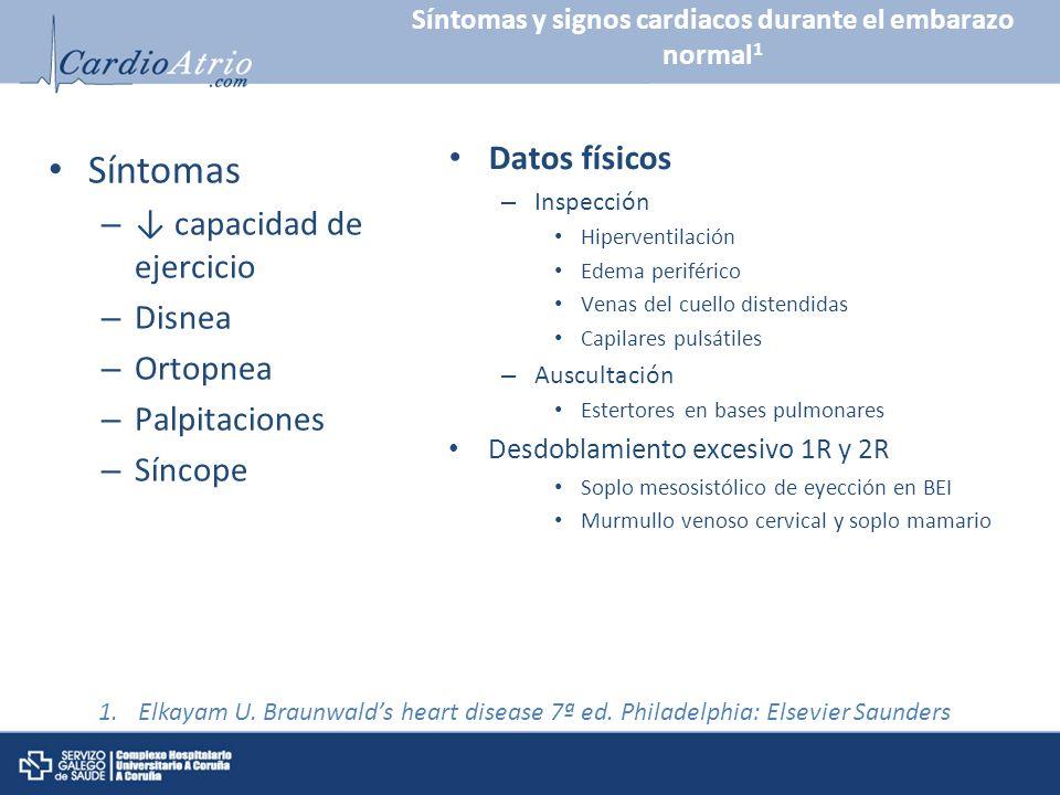 Síntomas y signos cardiacos durante el embarazo normal 1 Síntomas – capacidad de ejercicio – Disnea – Ortopnea – Palpitaciones – Síncope Datos físicos