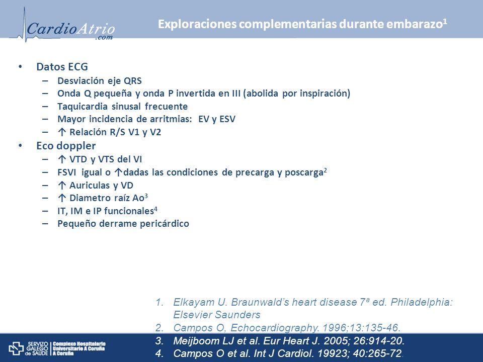 Exploraciones complementarias durante embarazo 1 Datos ECG – Desviación eje QRS – Onda Q pequeña y onda P invertida en III (abolida por inspiración) –