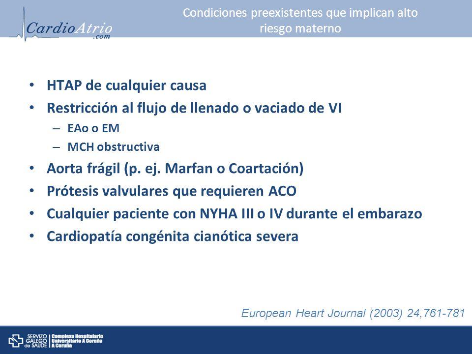 Condiciones preexistentes que implican alto riesgo materno HTAP de cualquier causa Restricción al flujo de llenado o vaciado de VI – EAo o EM – MCH ob