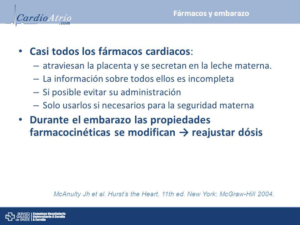 Fármacos y embarazo Casi todos los fármacos cardiacos: – atraviesan la placenta y se secretan en la leche materna. – La información sobre todos ellos