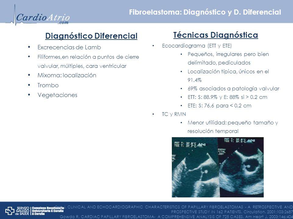 Técnicas Diagnóstica Ecocardiograma (ETT y ETE) Pequeños, irregulares pero bien delimitado, pediculados Localización típica, únicos en el 91.4% 69% as