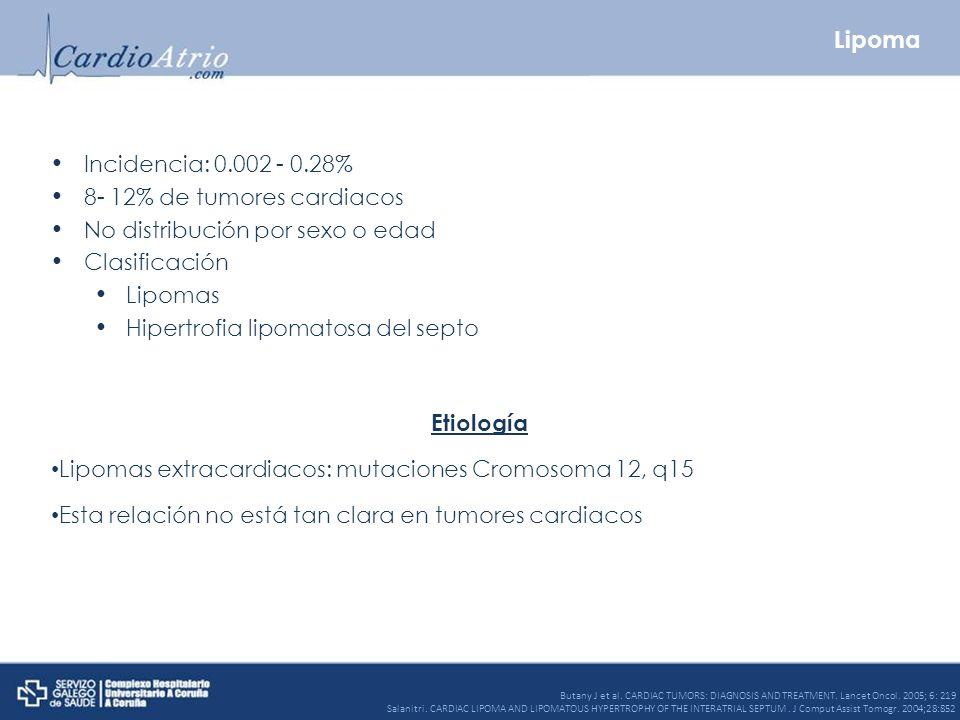 Incidencia: 0.002 - 0.28% 8- 12% de tumores cardiacos No distribución por sexo o edad Clasificación Lipomas Hipertrofia lipomatosa del septo Etiología