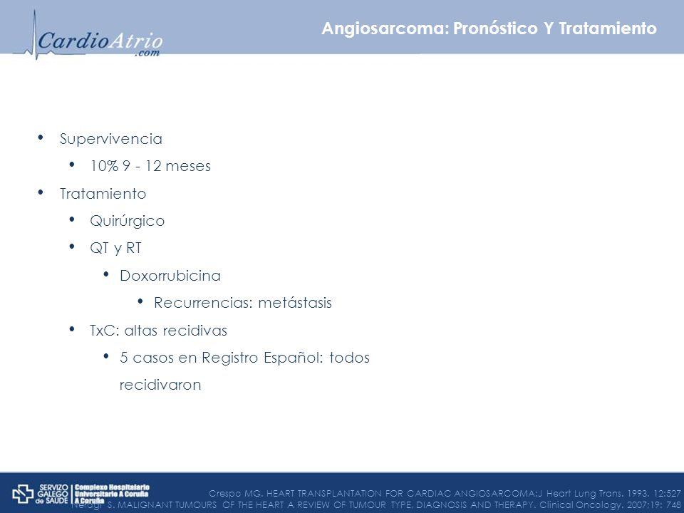 Supervivencia 10% 9 - 12 meses Tratamiento Quirúrgico QT y RT Doxorrubicina Recurrencias: metástasis TxC: altas recidivas 5 casos en Registro Español: