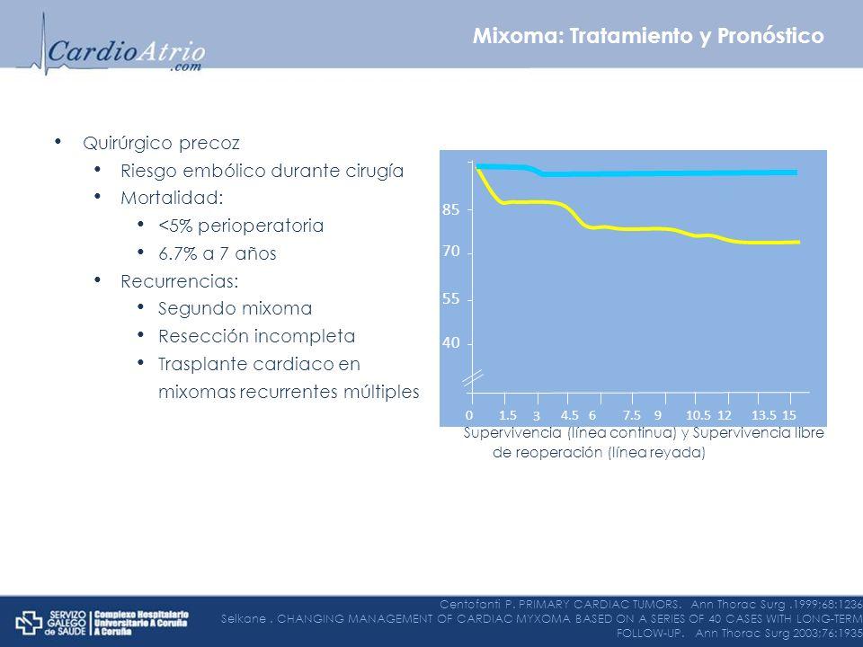 Quirúrgico precoz Riesgo embólico durante cirugía Mortalidad: <5% perioperatoria 6.7% a 7 años Recurrencias: Segundo mixoma Resección incompleta Trasp