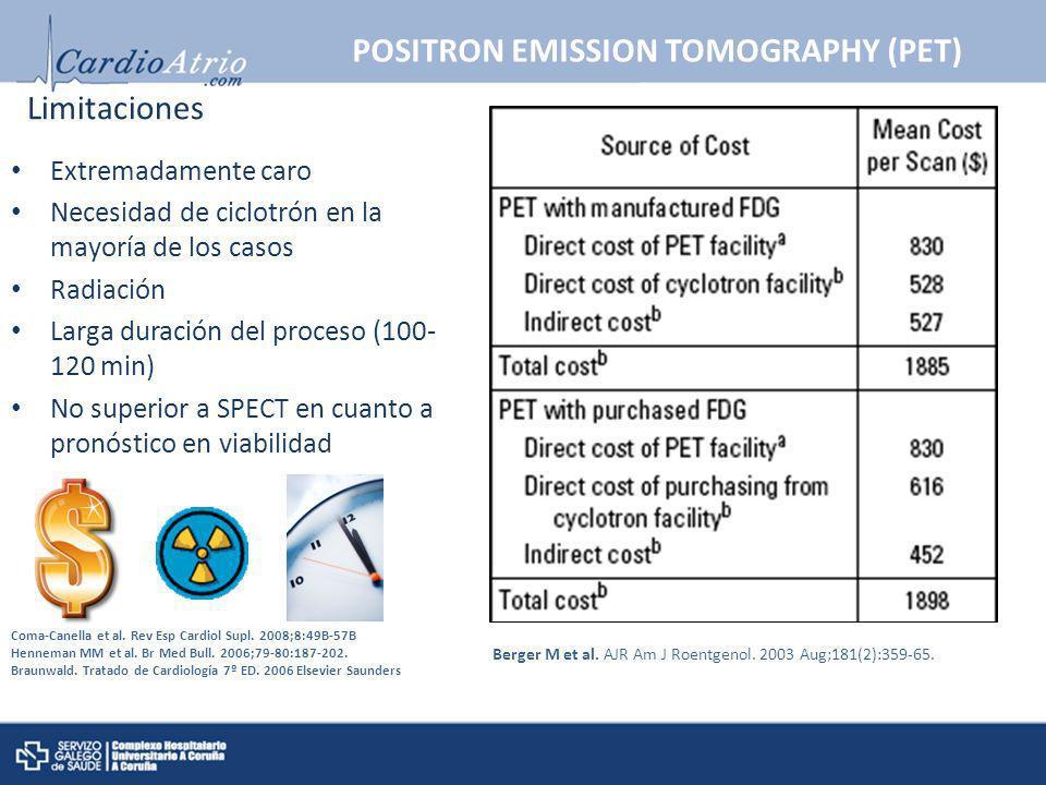 Limitaciones Extremadamente caro Necesidad de ciclotrón en la mayoría de los casos Radiación Larga duración del proceso (100- 120 min) No superior a S