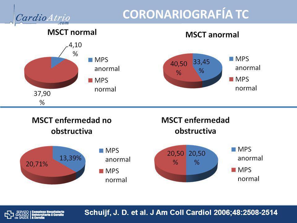 CORONARIOGRAFÍA TC Schuijf, J. D. et al. J Am Coll Cardiol 2006;48:2508-2514