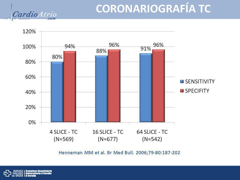 CORONARIOGRAFÍA TC Henneman MM et al. Br Med Bull. 2006;79-80:187-202