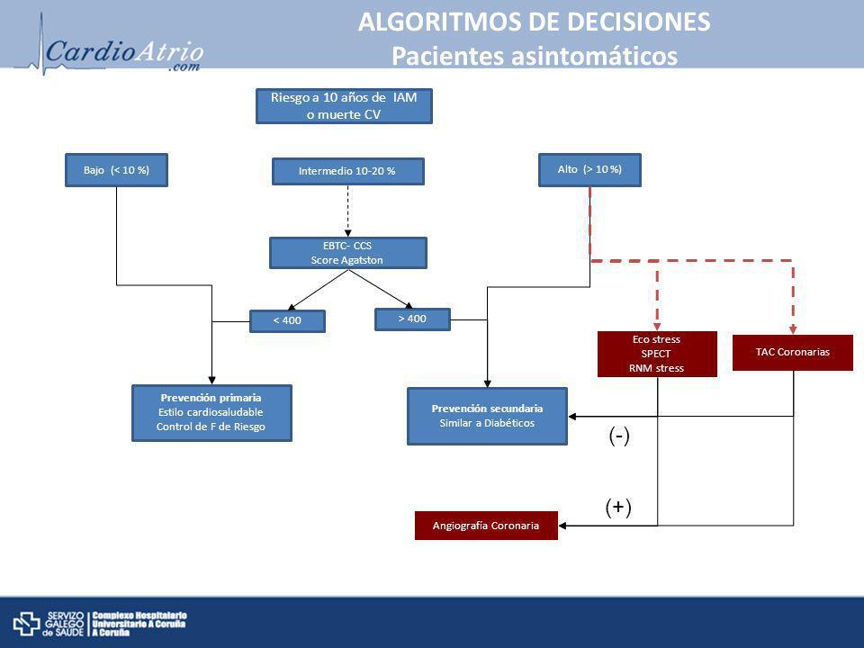 ALGORITMOS DE DECISIONES Pacientes asintomáticos Riesgo a 10 años de IAM o muerte CV Bajo (< 10 %) Prevención primaria Estilo cardiosaludable Control