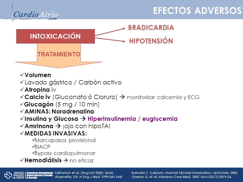 EFECTOS ADVERSOS INTOXICACIÓN BRADICARDIA HIPOTENSIÓN Barrueto F. Calcium channel blocker intoxication. UpToDate 2006 Greene SL et al. Intensive Care