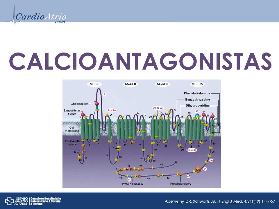 CALCIOANTAGONISTAS Abernethy DR, Schwartz JB. N Engl J Med. 4;341(19):1447-57