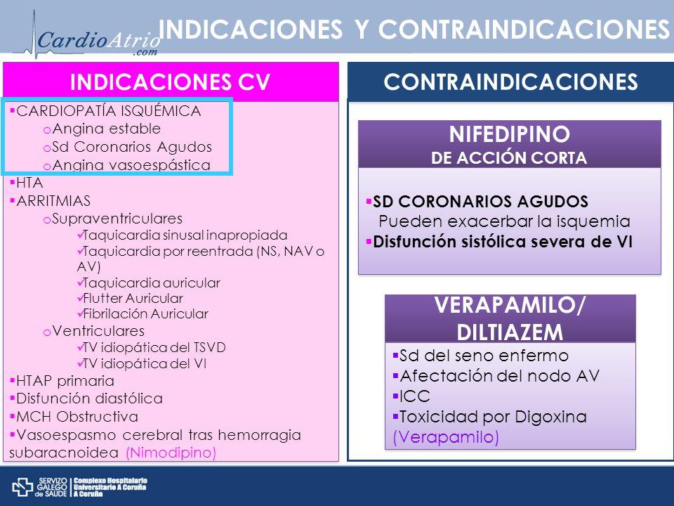 INDICACIONES Y CONTRAINDICACIONES INDICACIONES CV CARDIOPATÍA ISQUÉMICA o Angina estable o Sd Coronarios Agudos o Angina vasoespástica HTA ARRITMIAS o