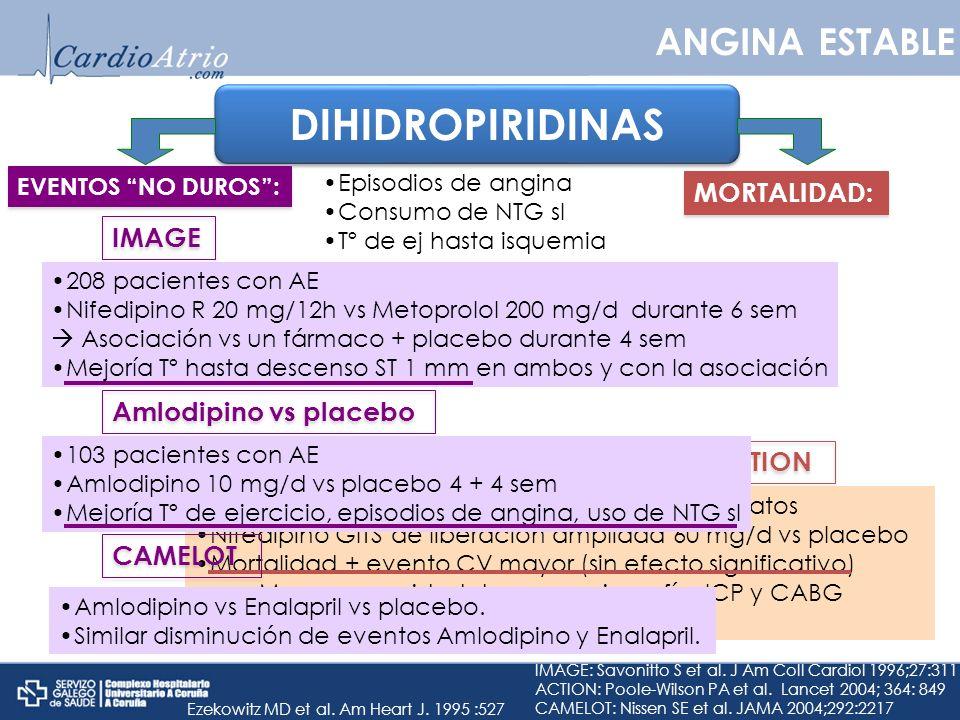 DIHIDROPIRIDINAS EVENTOS NO DUROS: MORTALIDAD: IMAGE 208 pacientes con AE Nifedipino R 20 mg/12h vs Metoprolol 200 mg/d durante 6 sem Asociación vs un