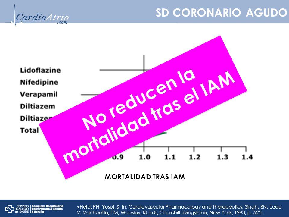 SD CORONARIO AGUDO Held, PH, Yusuf, S. In: Cardiovascular Pharmacology and Therapeutics, Singh, BN, Dzau, V, Vanhoutte, PM, Woosley, RL Eds, Churchill