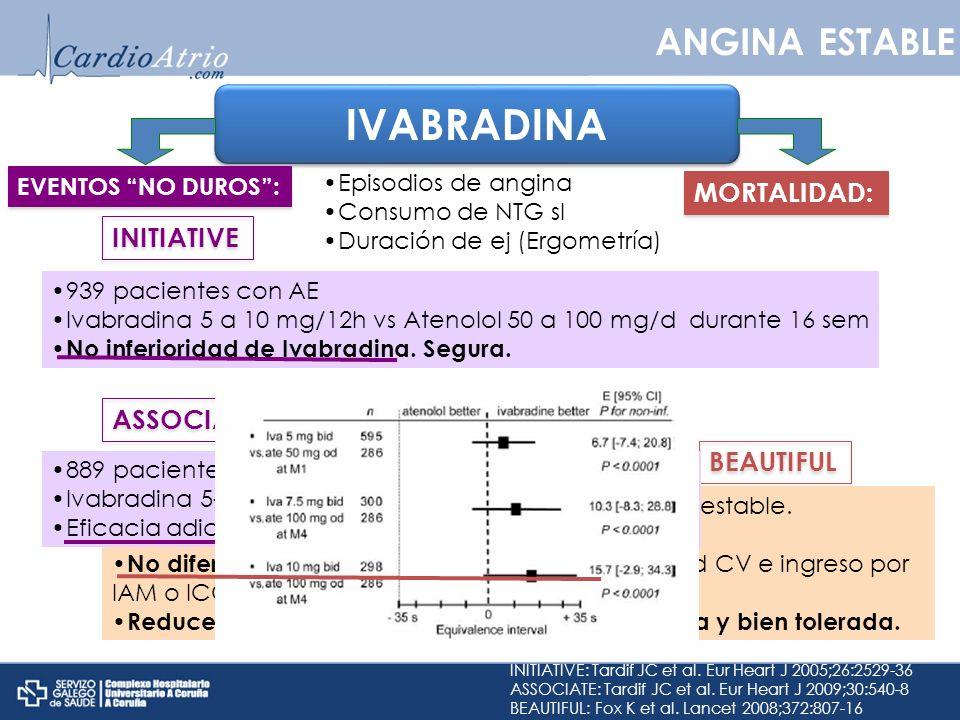 MORTALIDAD: INITIATIVE 939 pacientes con AE Ivabradina 5 a 10 mg/12h vs Atenolol 50 a 100 mg/d durante 16 sem No inferioridad de Ivabradina. Segura. I