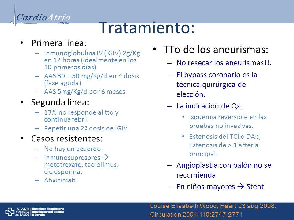 Tratamiento: Primera linea: – Inmunoglobulina IV (IGIV) 2g/Kg en 12 horas (idealmente en los 10 primeros días) – AAS 30 – 50 mg/Kg/d en 4 dosis (fase