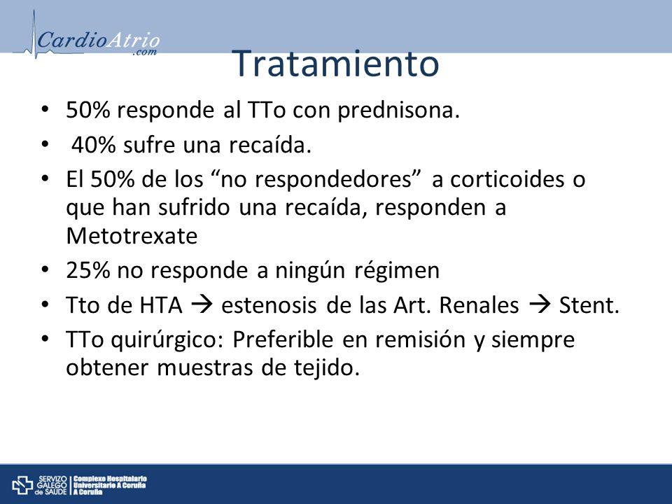 Tratamiento 50% responde al TTo con prednisona. 40% sufre una recaída. El 50% de los no respondedores a corticoides o que han sufrido una recaída, res