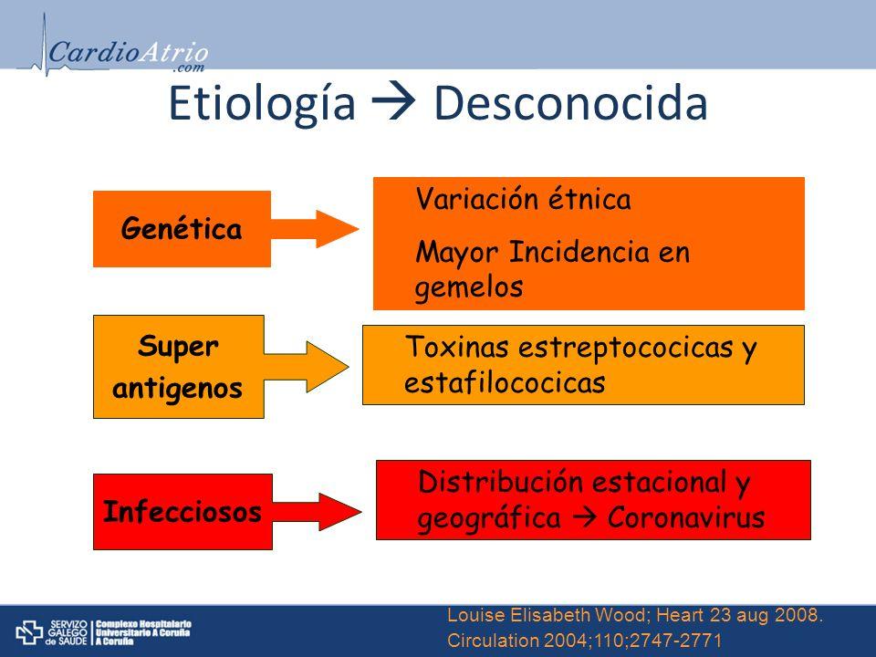 Etiología Desconocida Genética Variación étnica Mayor Incidencia en gemelos Super antigenos Toxinas estreptococicas y estafilococicas Infecciosos Dist