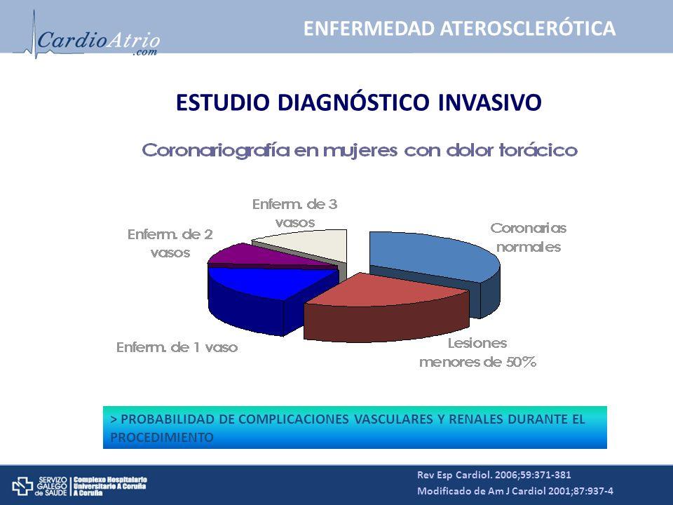 Rev Esp Cardiol. 2006;59:371-381 Modificado de Am J Cardiol 2001;87:937-4 > PROBABILIDAD DE COMPLICACIONES VASCULARES Y RENALES DURANTE EL PROCEDIMIEN